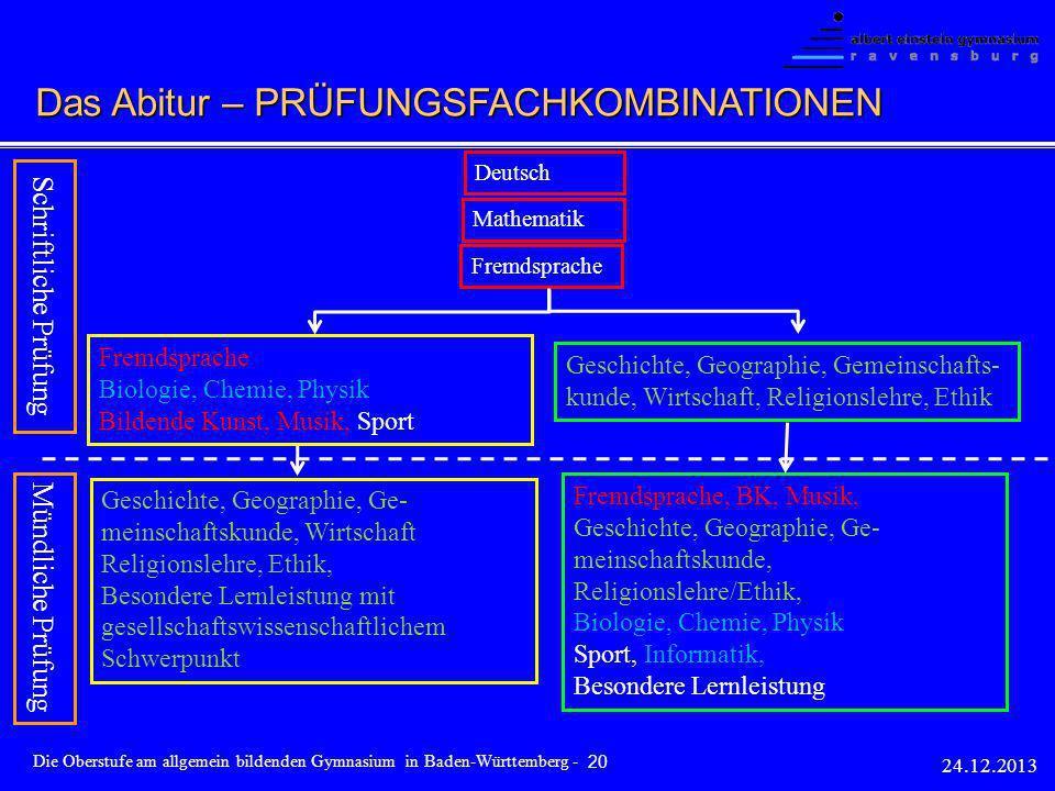 Das Abitur – PRÜFUNGSFACHKOMBINATIONEN