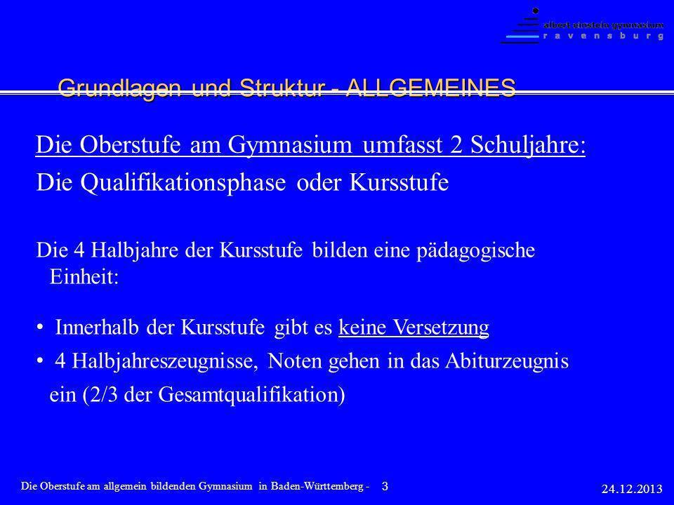 Grundlagen und Struktur - ALLGEMEINES