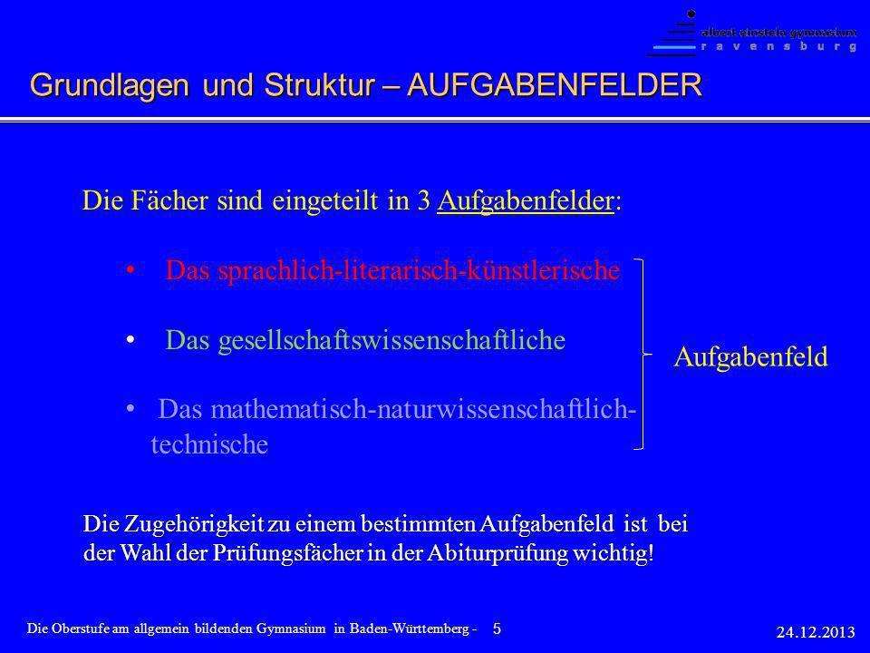 Grundlagen und Struktur – AUFGABENFELDER