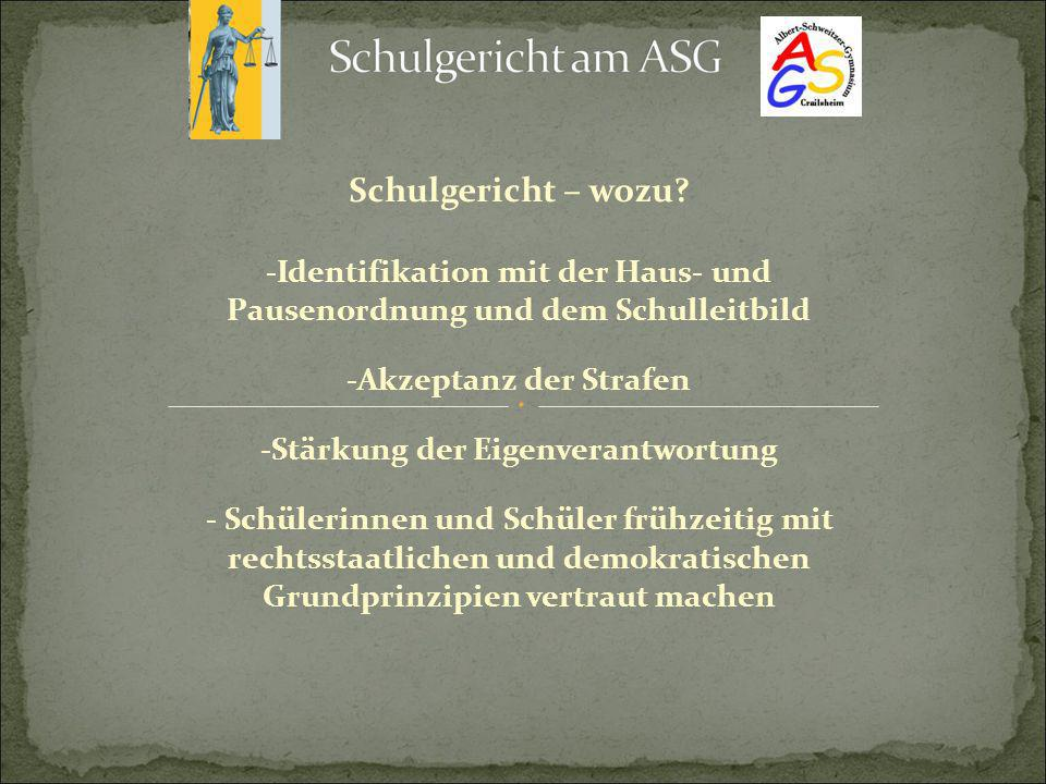 Schulgericht – wozu -Identifikation mit der Haus- und Pausenordnung und dem Schulleitbild. -Akzeptanz der Strafen.