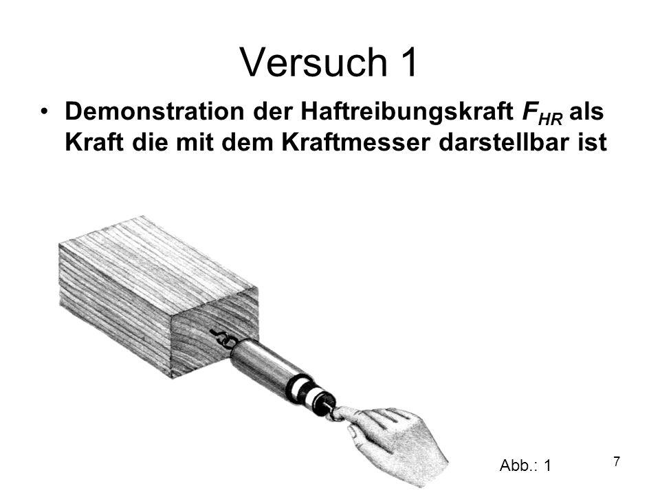 Versuch 1 Demonstration der Haftreibungskraft FHR als Kraft die mit dem Kraftmesser darstellbar ist.