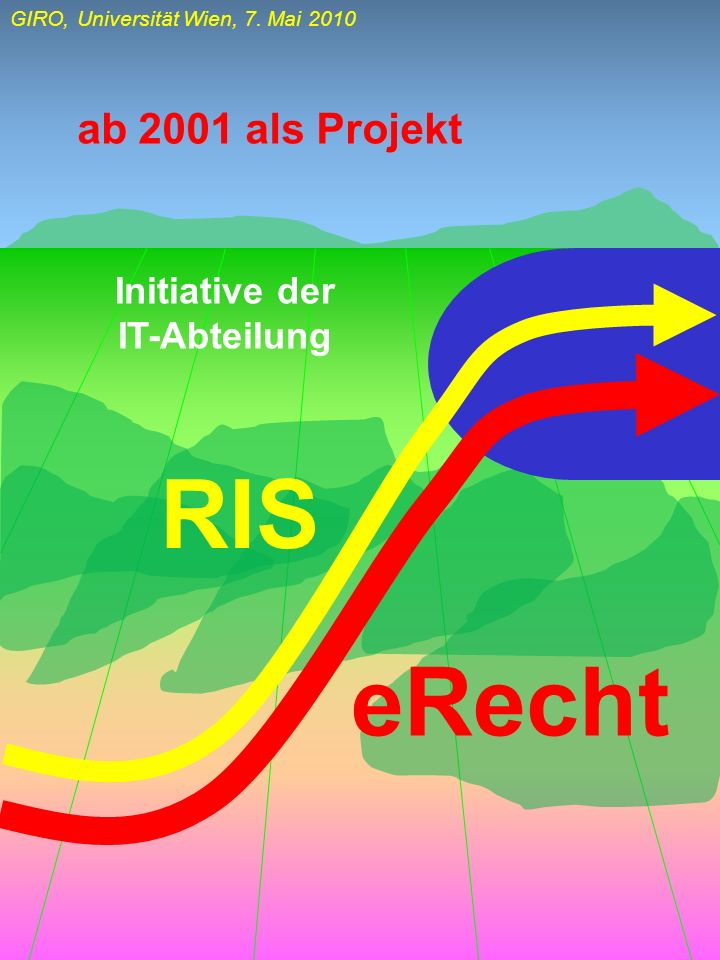 ab 2001 als Projekt Initiative der IT-Abteilung RIS eRecht