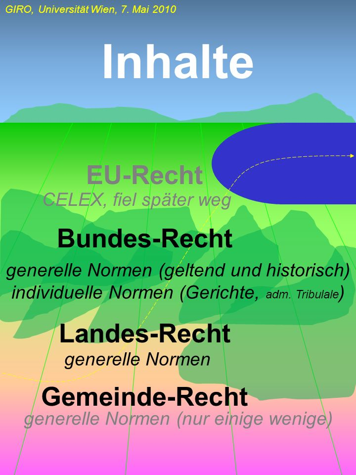 Inhalte EU-Recht Bundes-Recht Landes-Recht Gemeinde-Recht