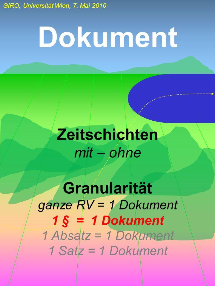 Dokument Zeitschichten Granularität mit – ohne ganze RV = 1 Dokument