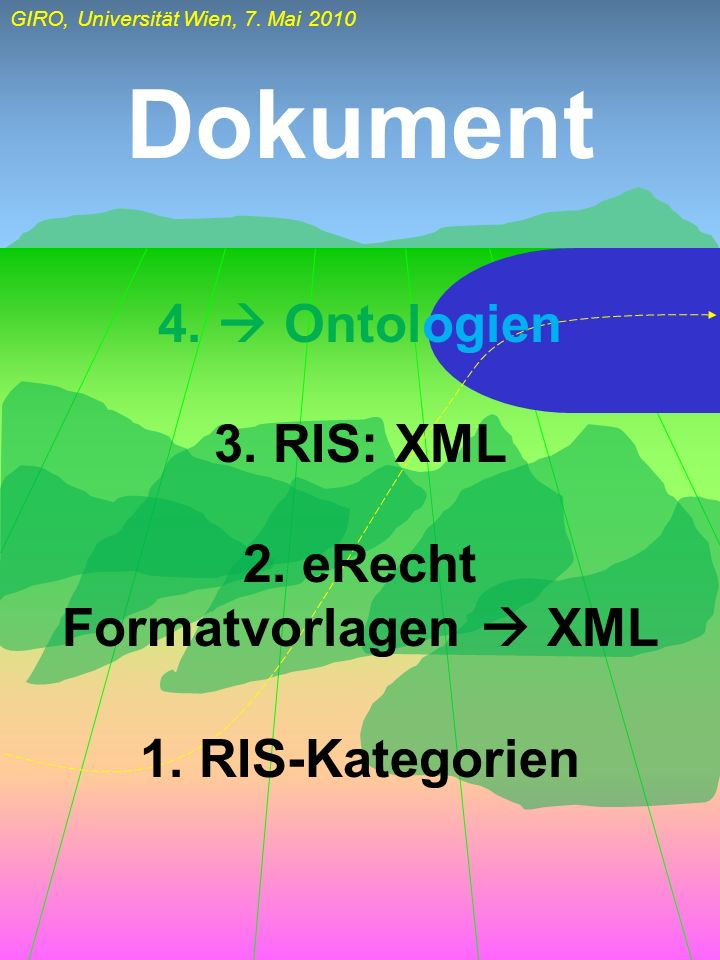 Dokument 4.  Ontologien 3. RIS: XML 2. eRecht Formatvorlagen  XML