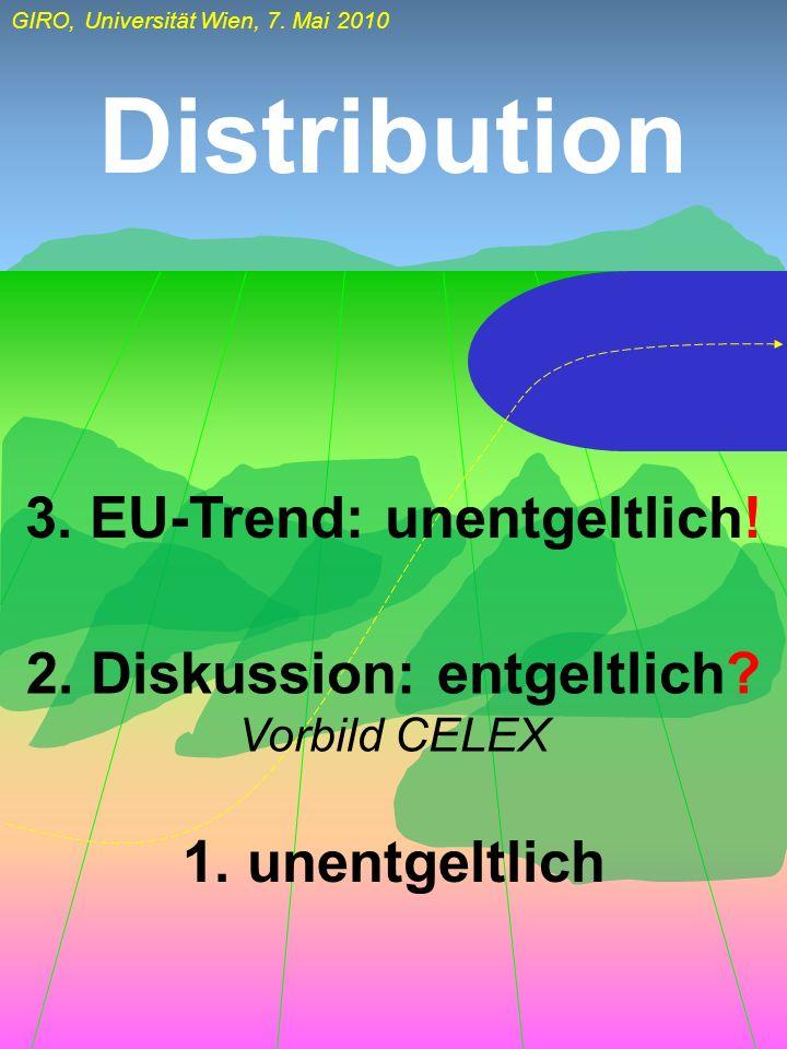3. EU-Trend: unentgeltlich! 2. Diskussion: entgeltlich