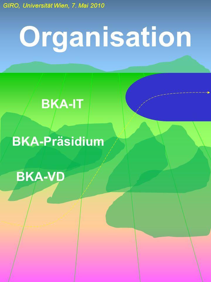 Organisation BKA-IT BKA-Präsidium BKA-VD