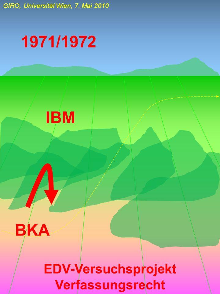 1971/1972 IBM BKA EDV-Versuchsprojekt Verfassungsrecht