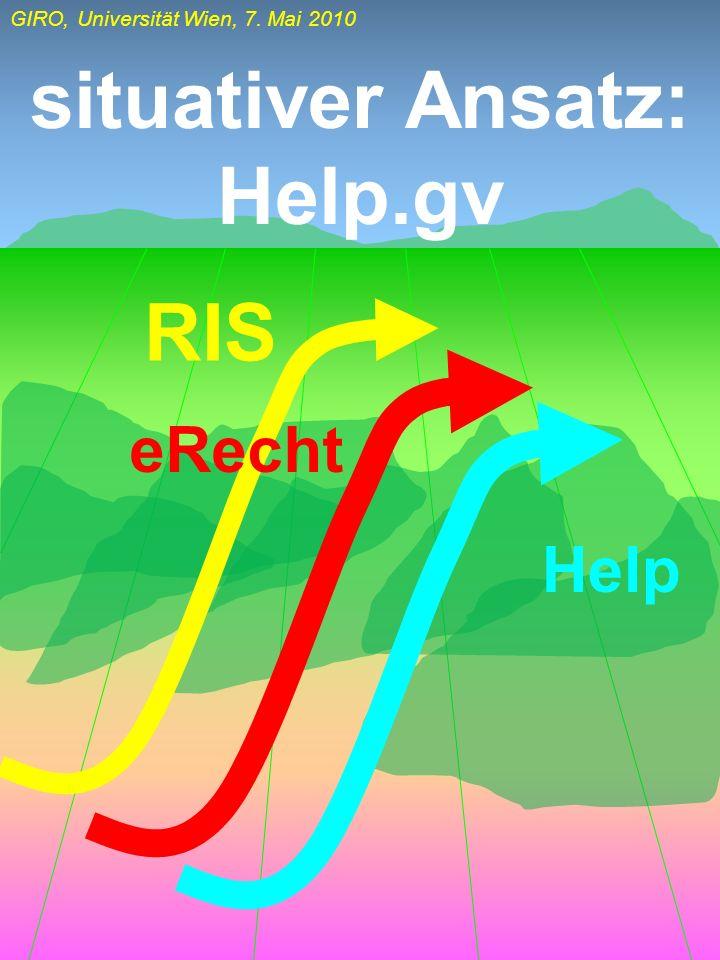 situativer Ansatz: Help.gv RIS