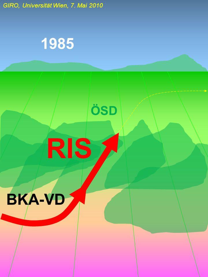 1985 ÖSD RIS BKA-VD