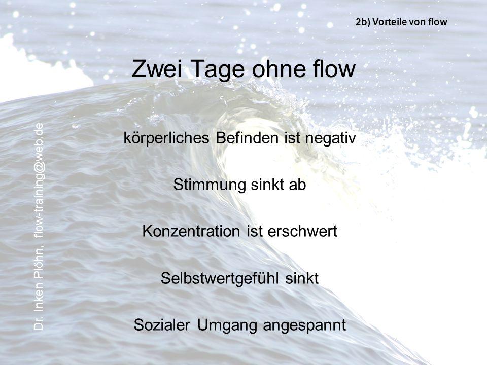 Zwei Tage ohne flow körperliches Befinden ist negativ