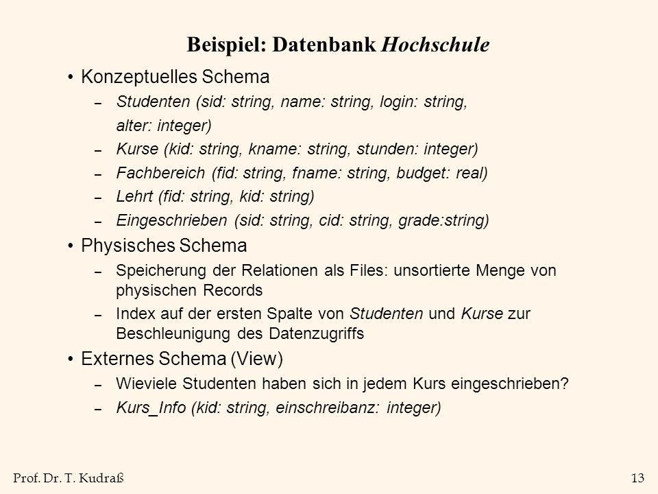 Beispiel: Datenbank Hochschule