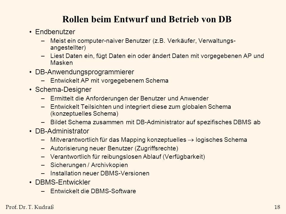 Rollen beim Entwurf und Betrieb von DB