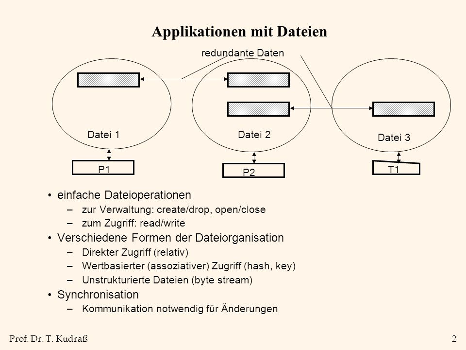 Applikationen mit Dateien