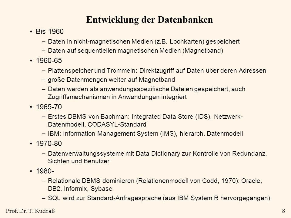 Entwicklung der Datenbanken