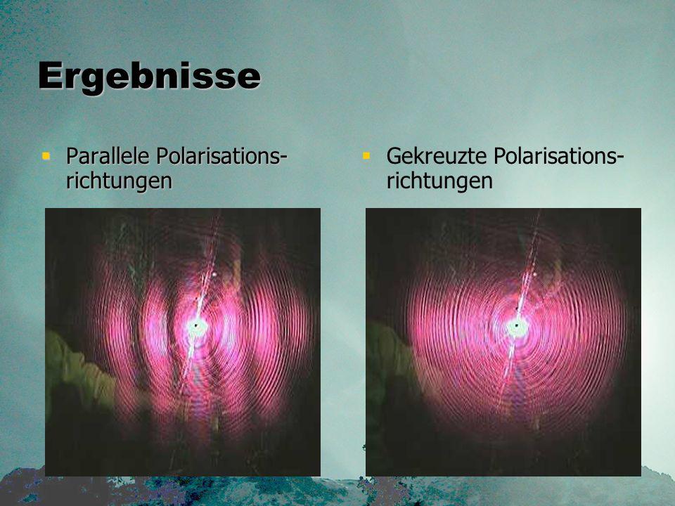 Ergebnisse Parallele Polarisations-richtungen