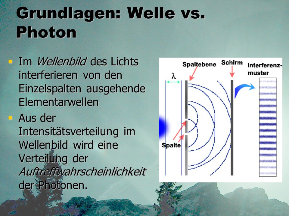 Grundlagen: Welle vs. Photon