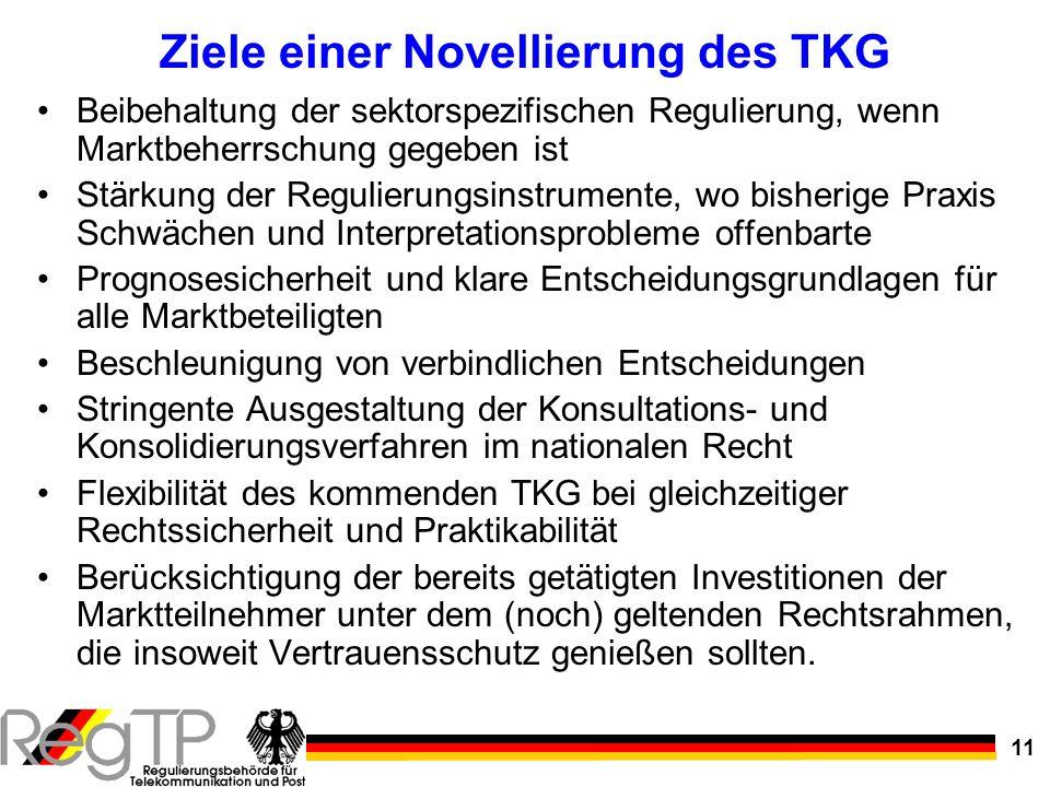 Ziele einer Novellierung des TKG