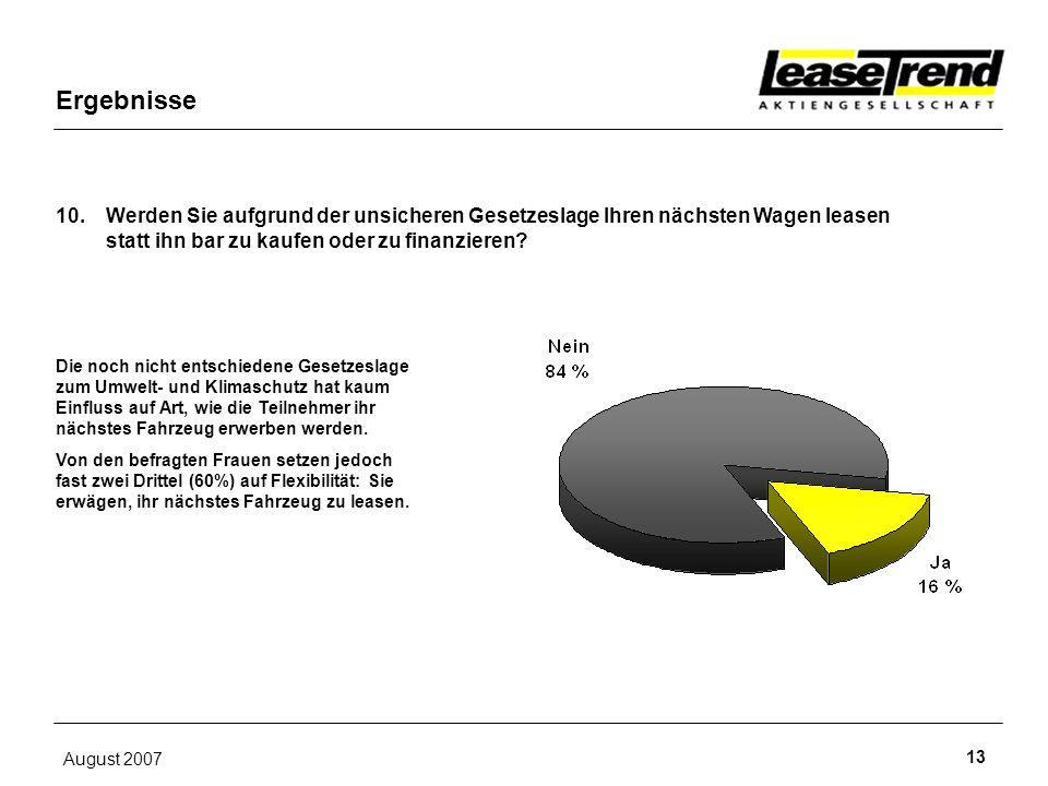 Ergebnisse 10. Werden Sie aufgrund der unsicheren Gesetzeslage Ihren nächsten Wagen leasen. statt ihn bar zu kaufen oder zu finanzieren