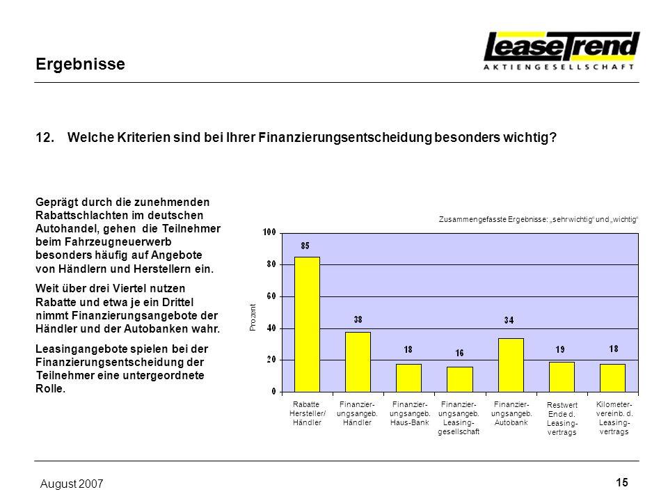 Ergebnisse 12. Welche Kriterien sind bei Ihrer Finanzierungsentscheidung besonders wichtig