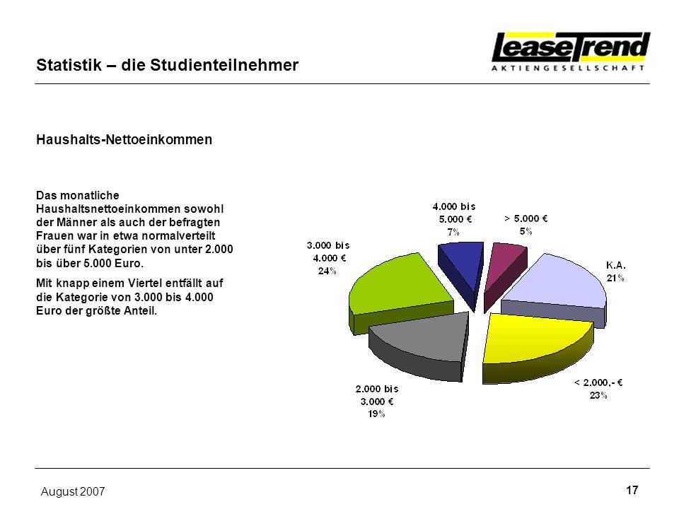 Statistik – die Studienteilnehmer
