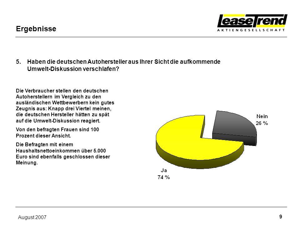 Ergebnisse 5. Haben die deutschen Autohersteller aus Ihrer Sicht die aufkommende. Umwelt-Diskussion verschlafen