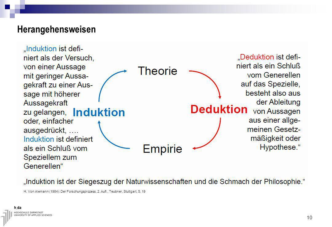 Herangehensweisen H. Von Alemann (1984): Der Forschungsprozess, 2. Aufl., Teubner, Stuttgart, S. 19