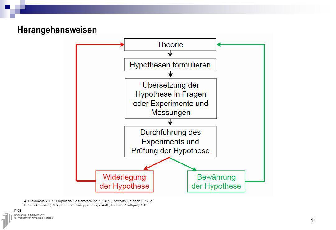 Herangehensweisen A. Diekmann (2007): Empirische Sozialforschung, 18. Aufl., Rowolth, Reinbek, S. 173ff.