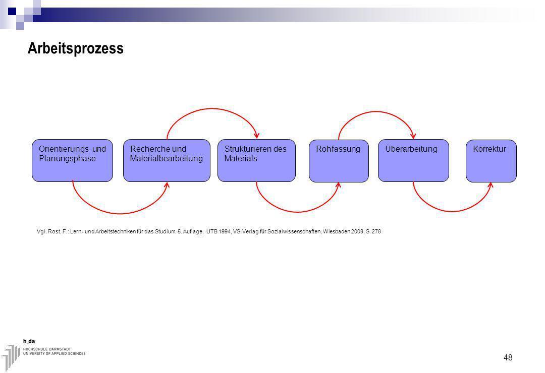 Arbeitsprozess Orientierungs- und Planungsphase