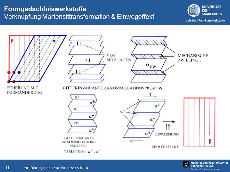 Formgedächtniswerkstoffe Verknüpfung Martensittransformation & Einwegeffekt