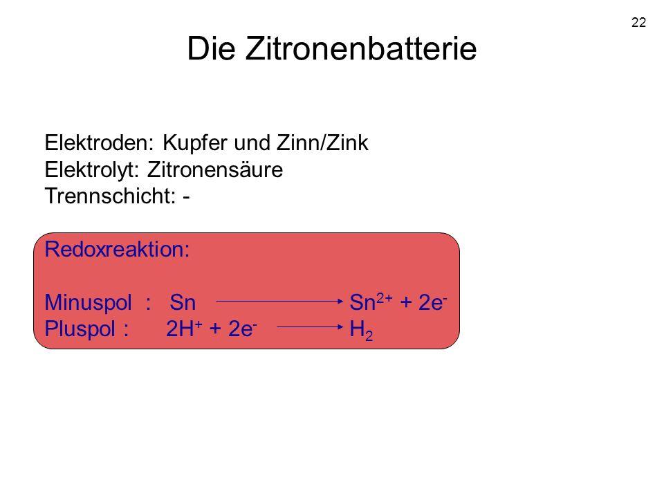 Die Zitronenbatterie Elektroden: Kupfer und Zinn/Zink