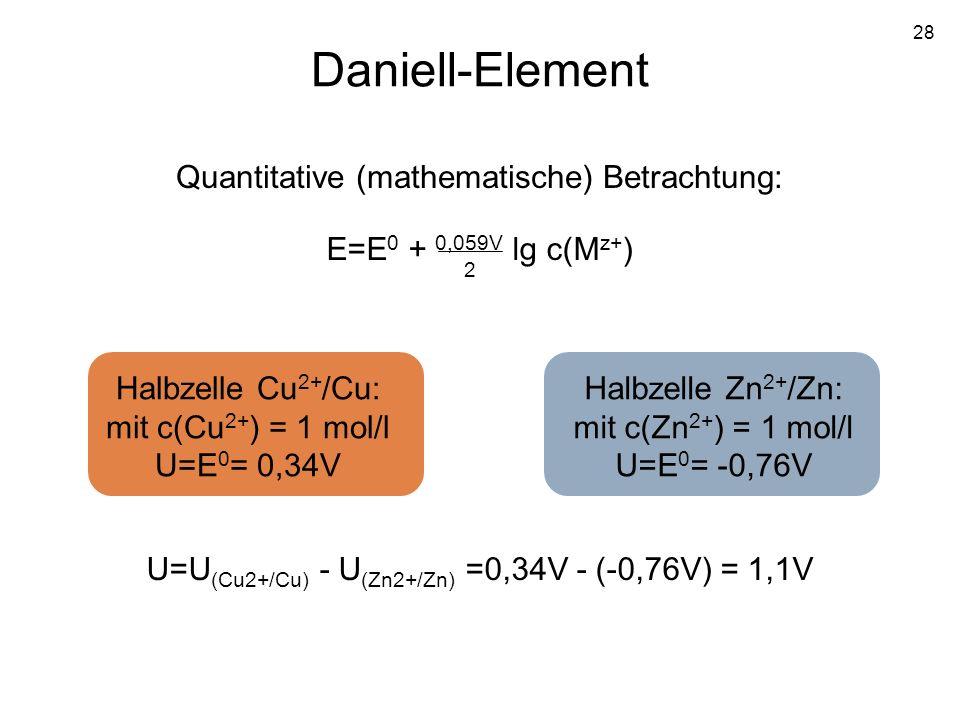 Daniell-Element Quantitative (mathematische) Betrachtung: