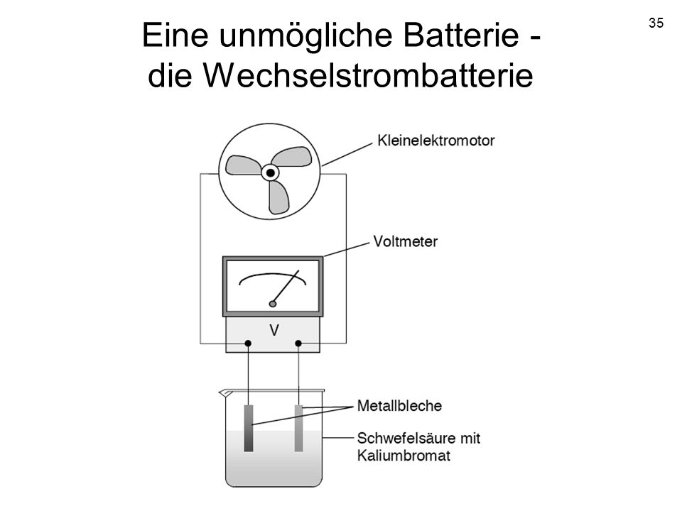 Eine unmögliche Batterie - die Wechselstrombatterie