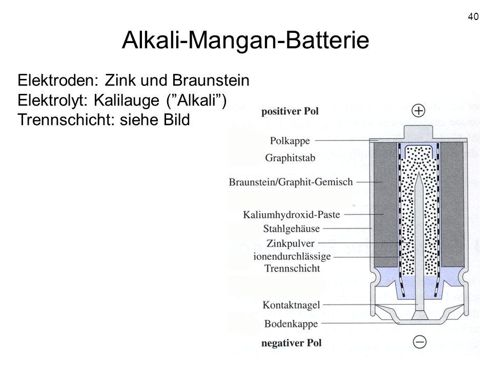 Alkali-Mangan-Batterie