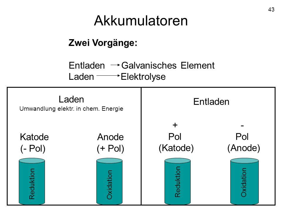 Umwandlung elektr. in chem. Energie