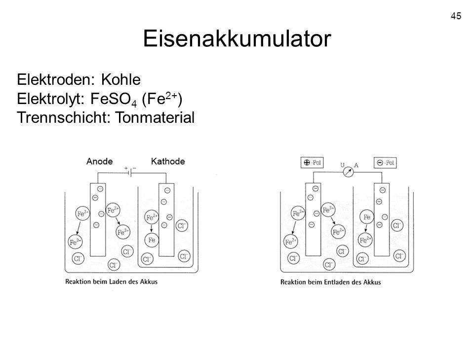 Eisenakkumulator Elektroden: Kohle Elektrolyt: FeSO4 (Fe2+)