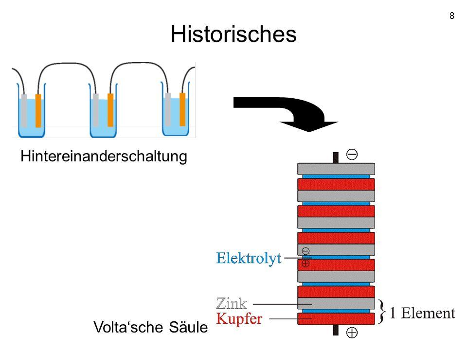 Historisches Hintereinanderschaltung Volta'sche Säule