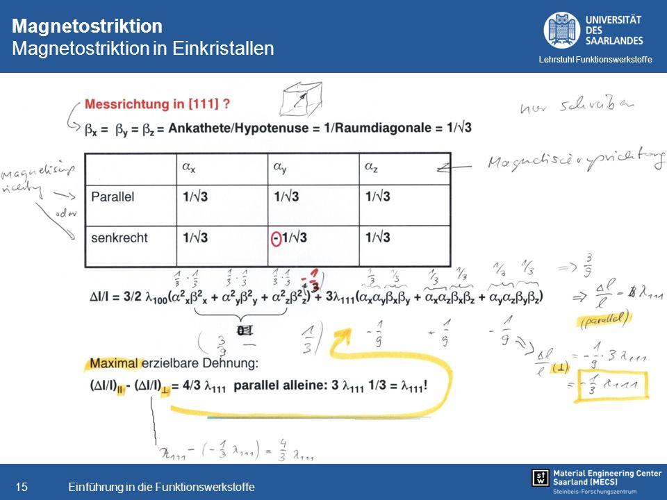 Magnetostriktion Magnetostriktion in Einkristallen