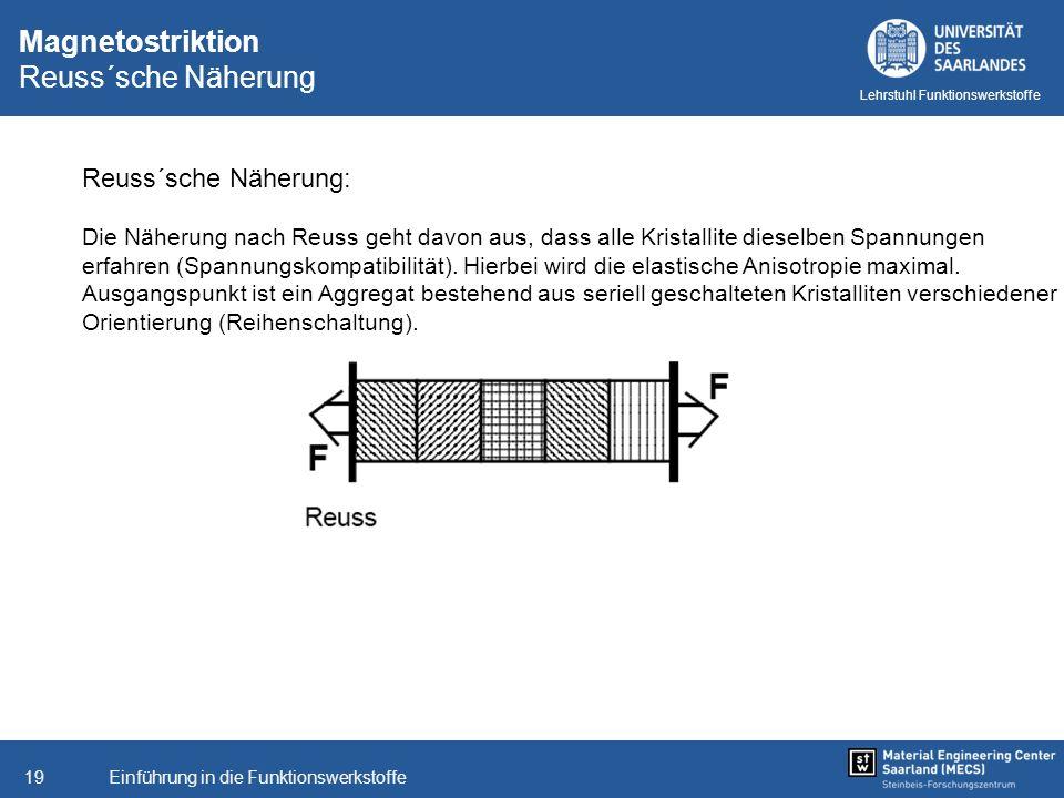 Magnetostriktion Reuss´sche Näherung
