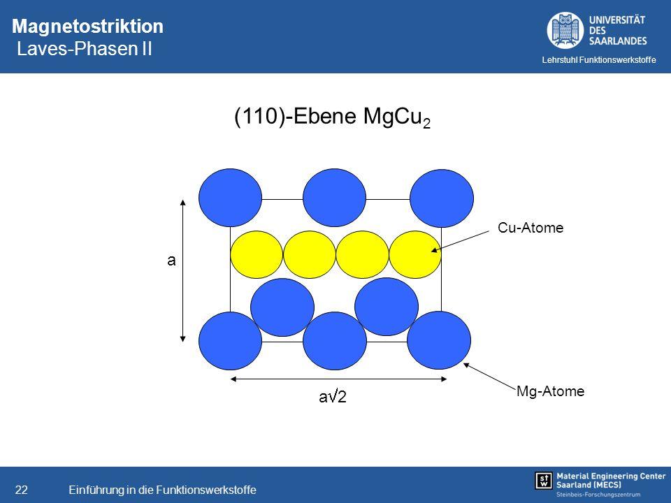 Magnetostriktion Laves-Phasen II