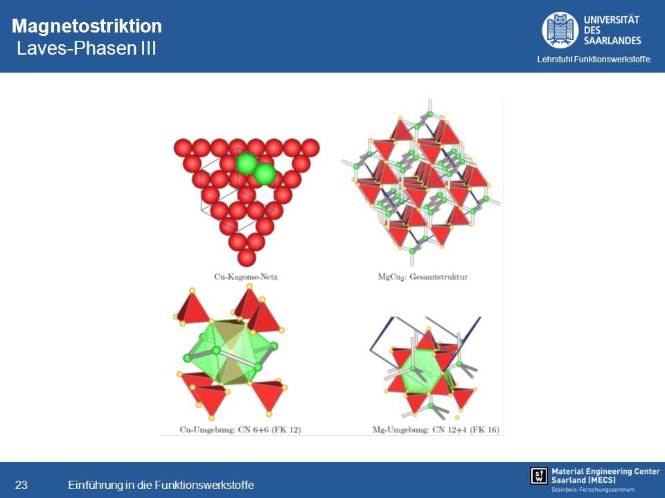 Magnetostriktion Laves-Phasen III