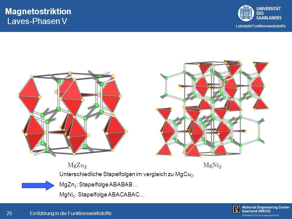 Magnetostriktion Laves-Phasen V