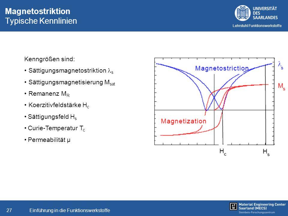 Magnetostriktion Typische Kennlinien