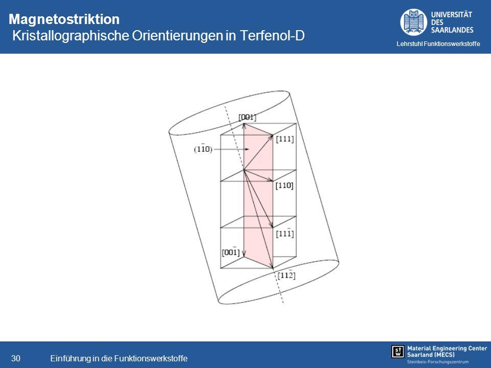 Magnetostriktion Kristallographische Orientierungen in Terfenol-D