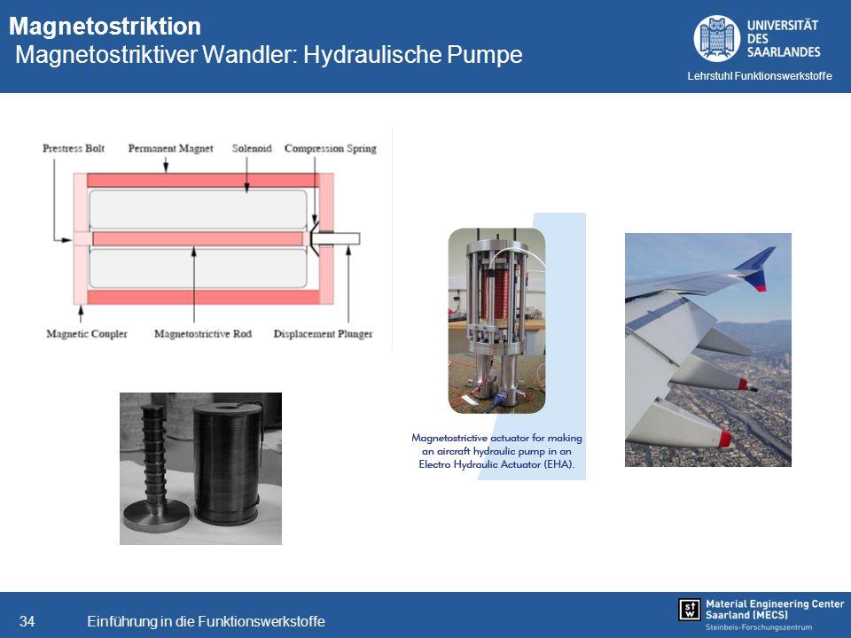 Magnetostriktion Magnetostriktiver Wandler: Hydraulische Pumpe