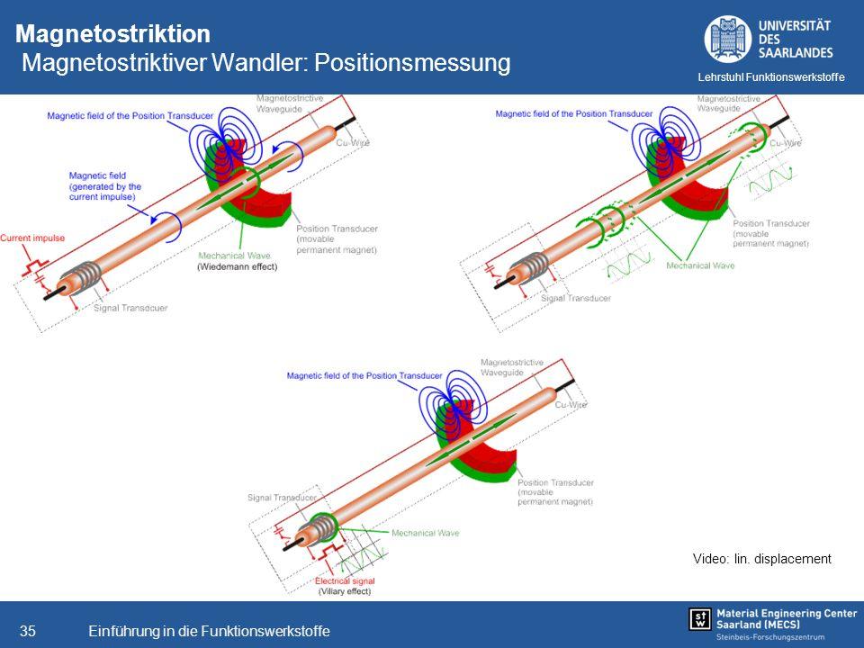 Magnetostriktion Magnetostriktiver Wandler: Positionsmessung