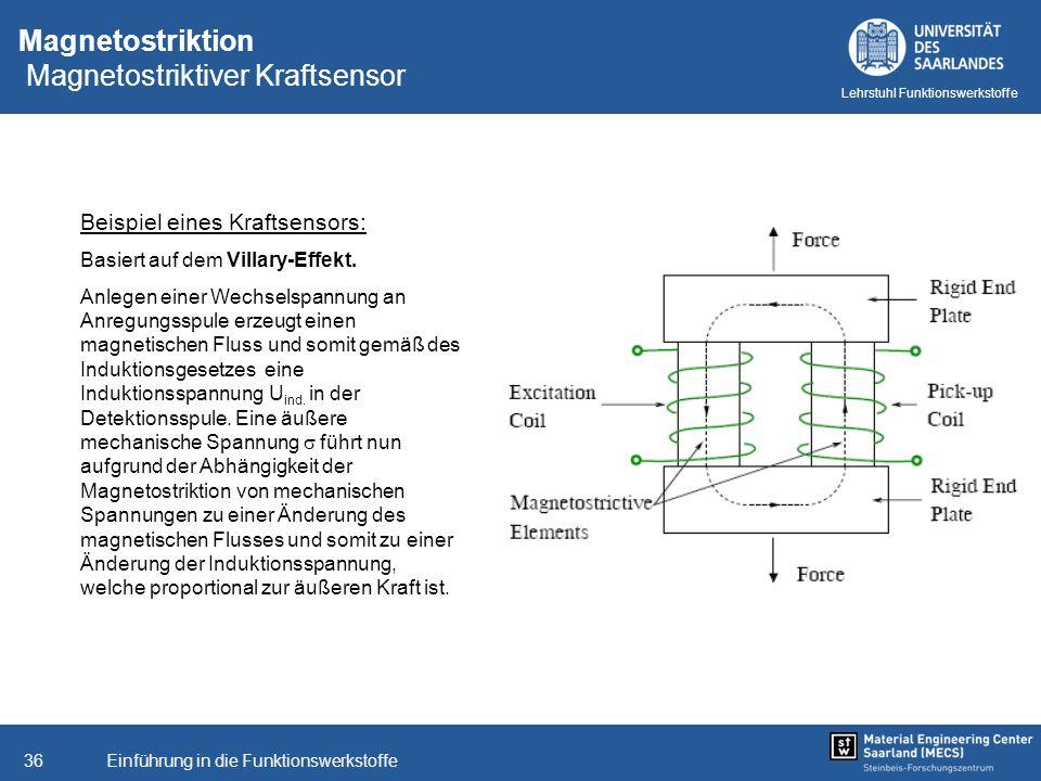 Magnetostriktion Magnetostriktiver Kraftsensor