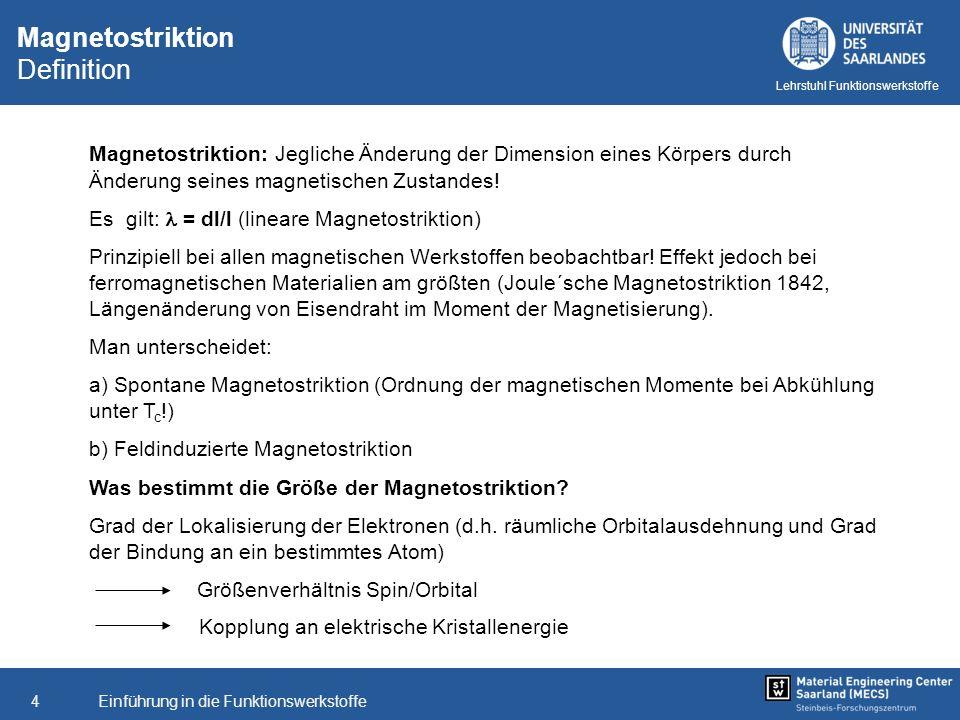 Magnetostriktion Definition