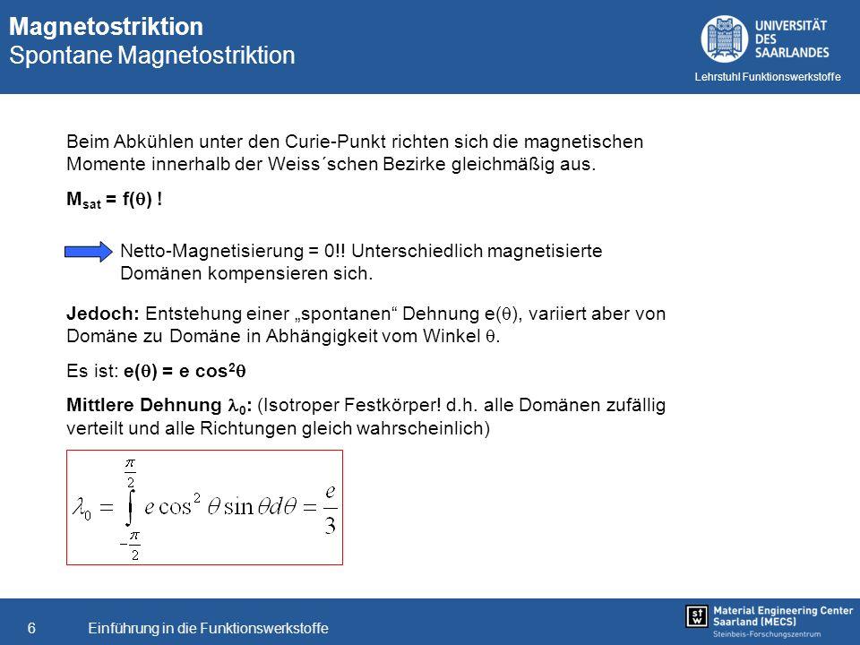 Magnetostriktion Spontane Magnetostriktion