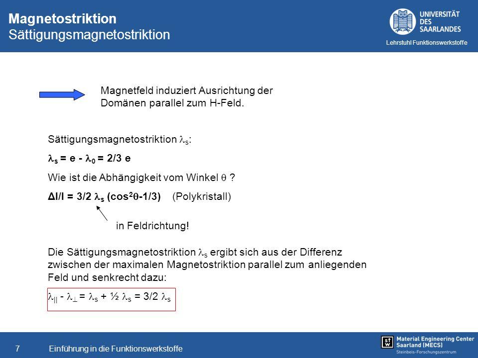 Magnetostriktion Sättigungsmagnetostriktion